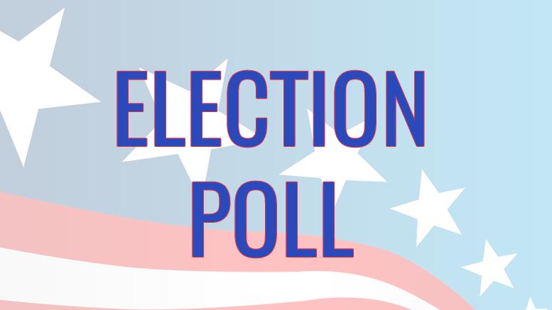 Milton Election Poll