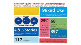 Adams Street 40B project infographic