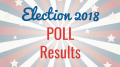 Election 2018 poll results