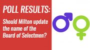 Poll Results: Should Milton update the name of the Board of Selectmen to be more gender-inclusive?