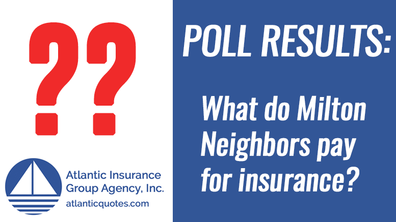 POLL: What do Milton Neighbors pay for insurance? Sponsored by Atlantic Insurance Co.