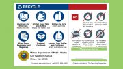 Recycling carts roll out this week!