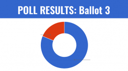 Ballot 3 poll results
