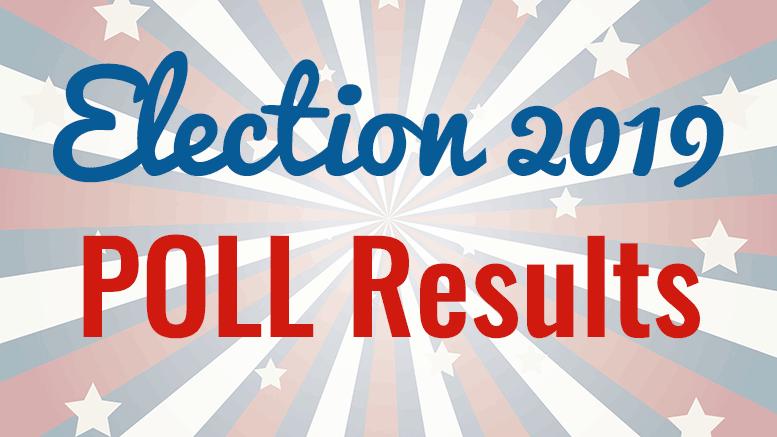 Milton MA Election 2019 poll