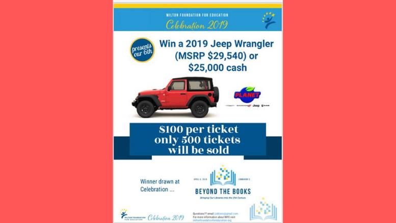 Jeep Raffle