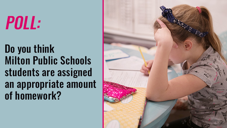 POLL: Do you think Milton Public Schools students are assigned an appropriate amount of homework?