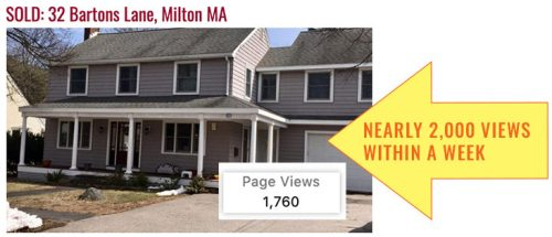 Bartons Lane Real Estate Listing stats