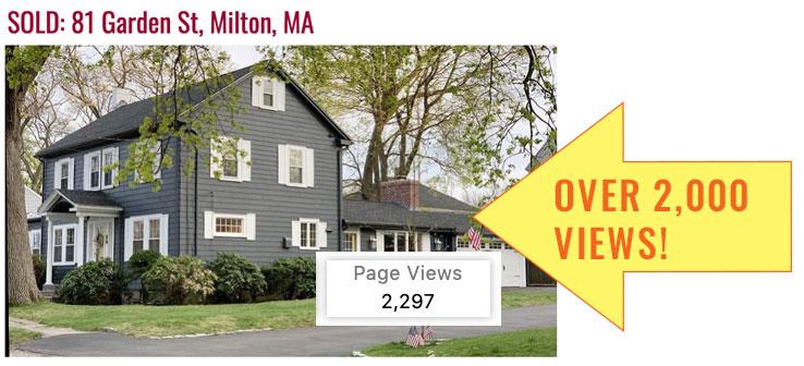 Garden Street Real Estate Listing Stats