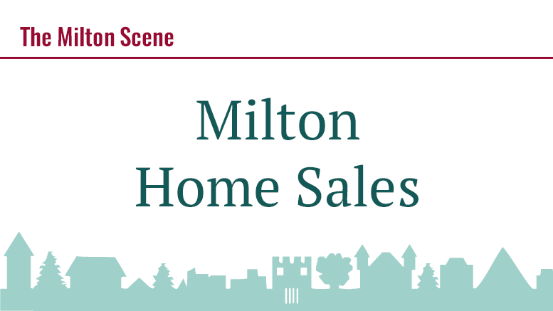 Milton Home Sales