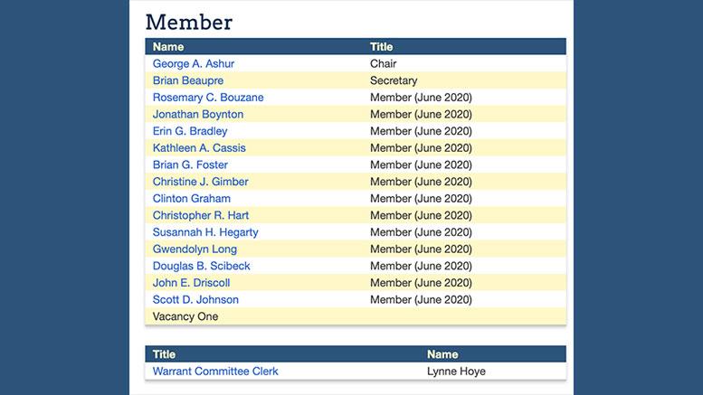 warrant committee 2019-2020
