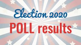 Election 2020 poll results