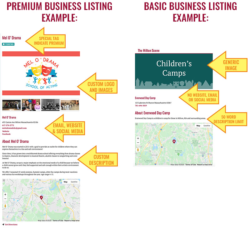 free vs. premium business listing examples 800