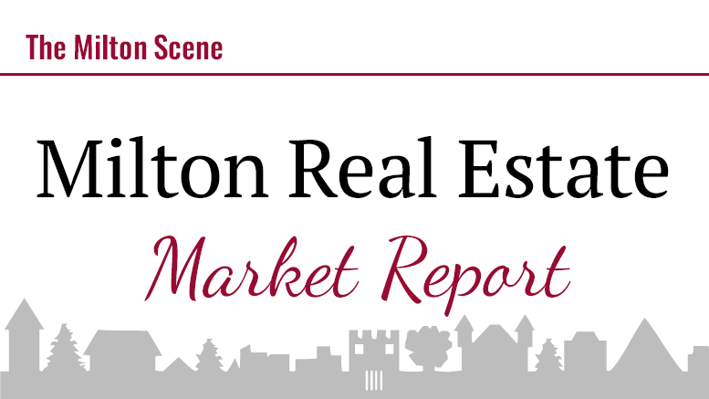 Milton real estate homes market report